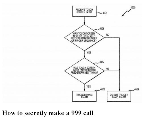Dawn Ellmore: How to secretly make a 999 call